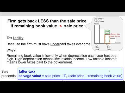 (7 Of 14) Ch.10 - After-Tax Salvage Value (ATSV) Calculation