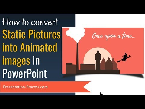 Convert Static Pictures into Animated images in PowerPoint (Motion Graphics)
