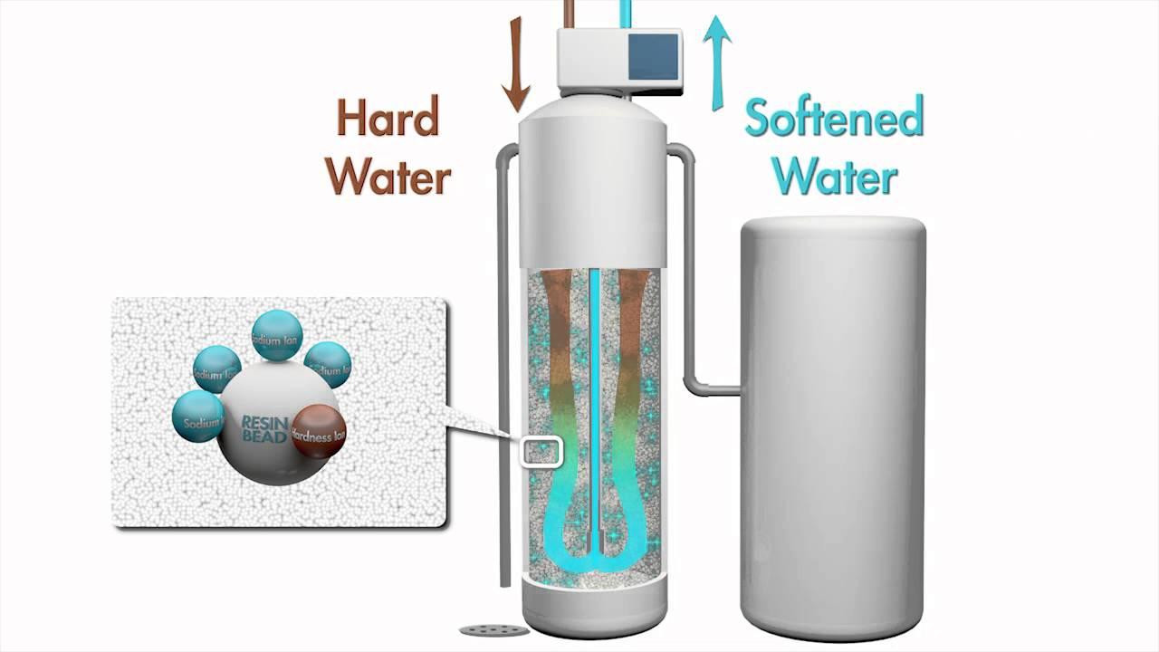 How Does A Water Softener Work Diamond Crystal Salt