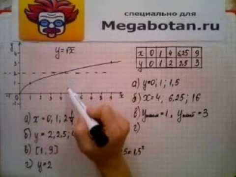 ЗАДАЧНИК 8 КЛАСС ПО АЛГЕБРЕ МОРДКОВИЧ