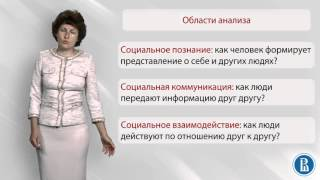 видео Социальная психология личности