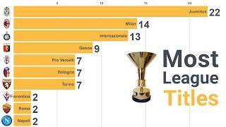 Most successful Italian football clubs (1888-2019)