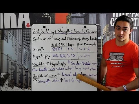 How to Combine Strength & Size: Powerlifting + Hypertrophy - YouTube