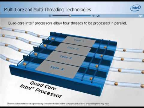 Intel Multicore Hyperthreading