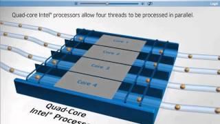 Intel Multicore Hyperthreading