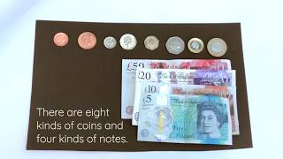 British currency explained