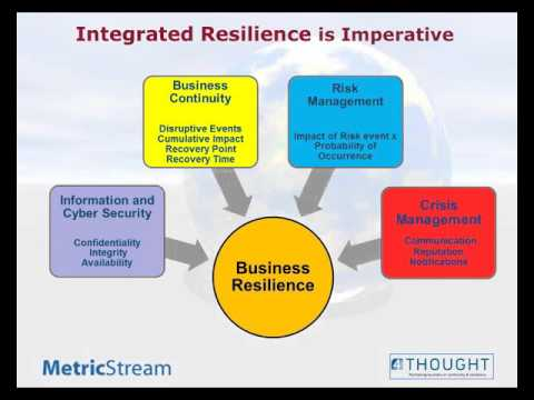 Integrating Cybersecurity into Business Continuity Strategies to Achieve Organization