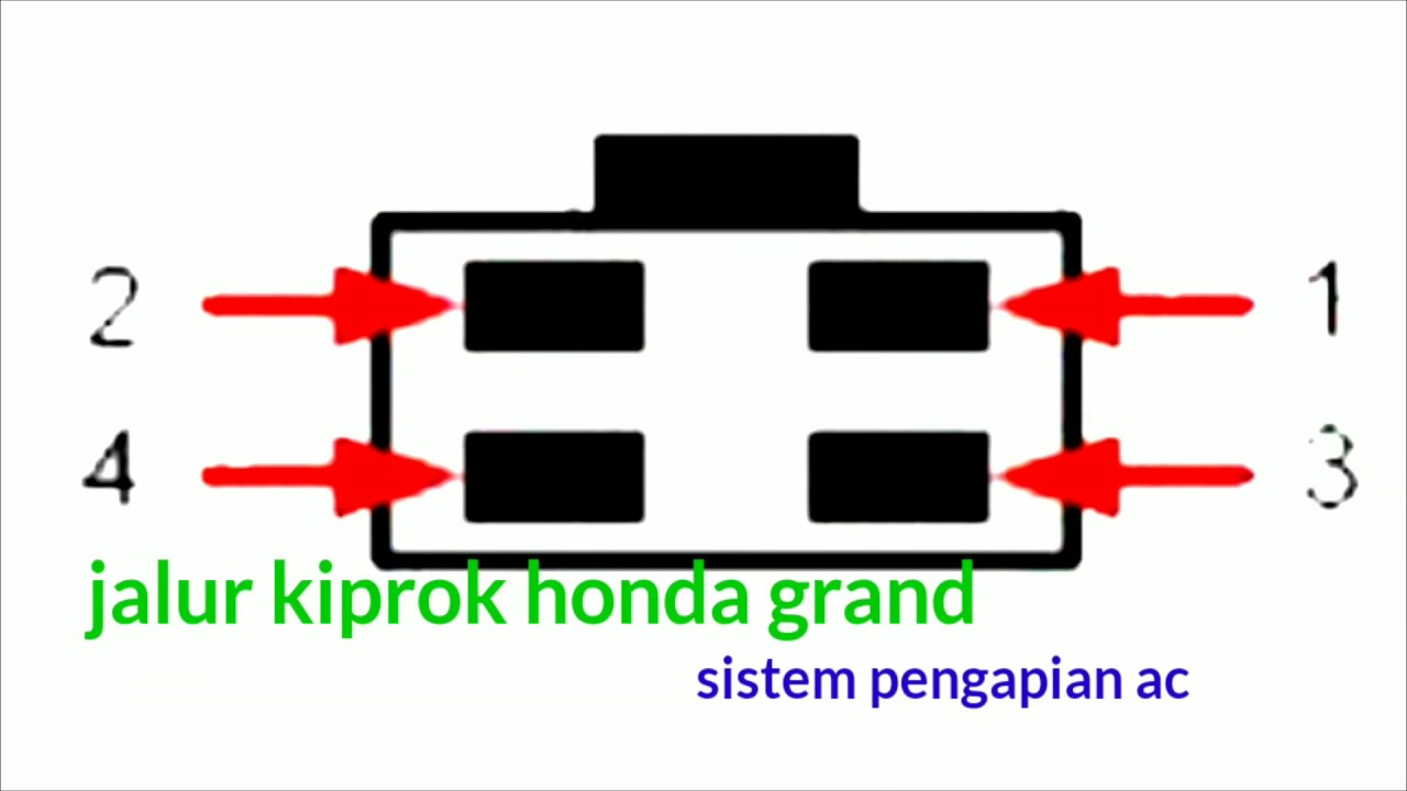 Rangkaian Kabel Honda Grand