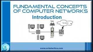 fundamental concepts of computer networks part 1 pan lan man wan