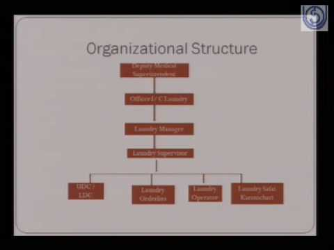 Health Systems Management-2