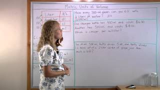 Metric units of volume from milliliter to liter, plus word problems