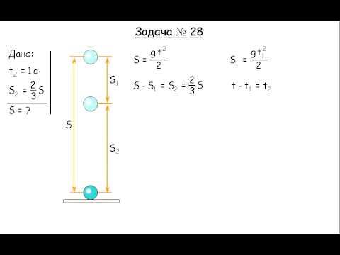 Задача 0028 (Механика)