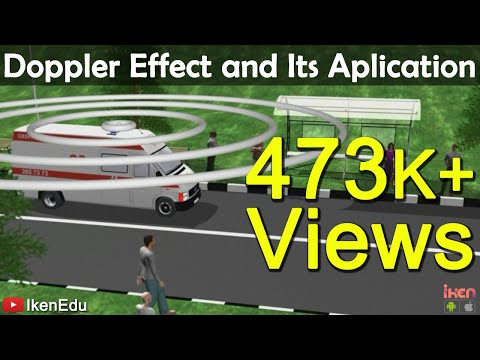 Doppler Effect and Its Application