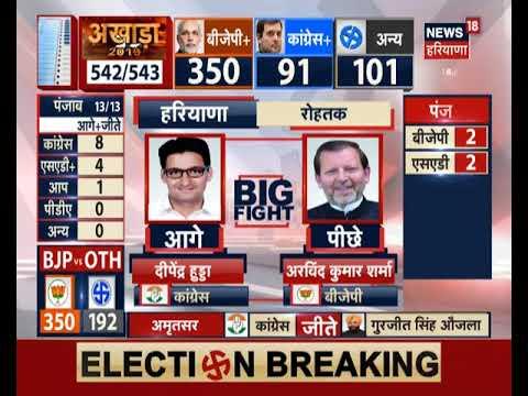 2019 vidhan sabha election results - 1.5 часа