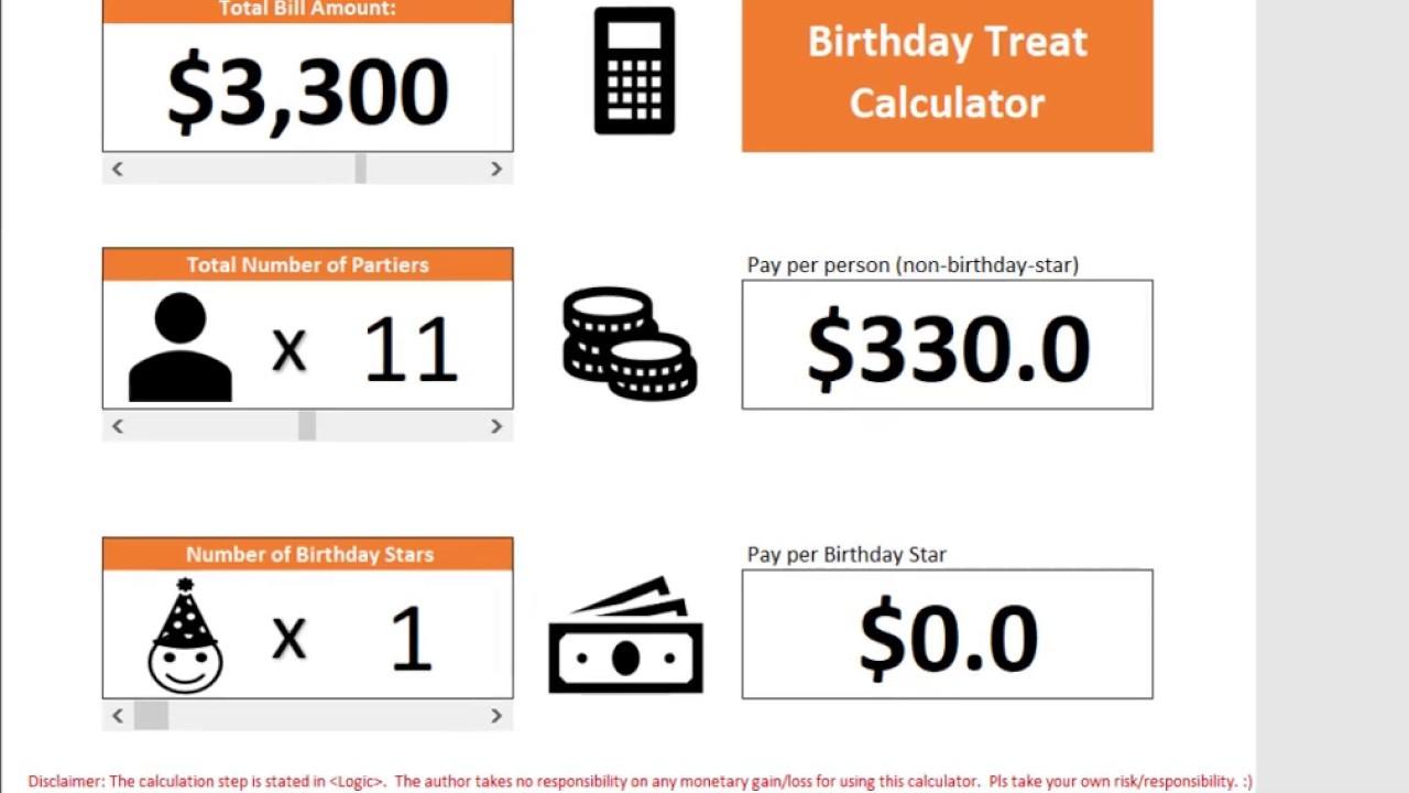 Birthday Treat Calculator