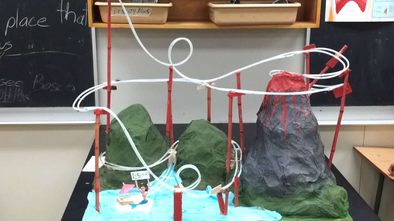 Roller Coaster School Projects
