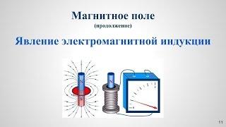 Магнитное поле явление ЭМИ v1