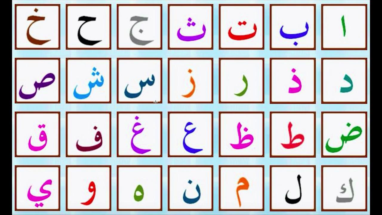 Arabic Alphabet Unciation