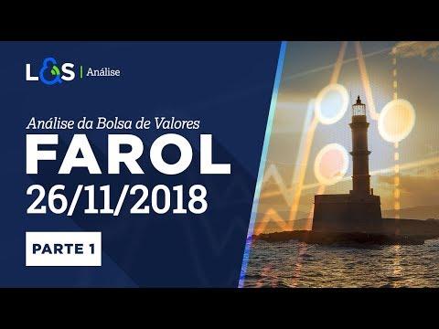 Farol 26/11/2018 - Parte 1 - Análise do fechamento do mercado   L&S Análise