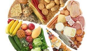 Здоровый образ жизни  Как правильно питаться