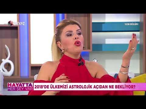 2018'de Türkiye'yi Astrolojik Olarak Ne Bekliyor?