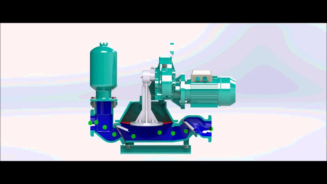 How diaphragm pumps works youtube how diaphragm pumps works ccuart Choice Image