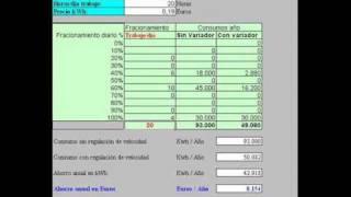 Ahorro Energetico con Variador de Frecue...