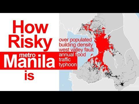 Risk Analysis in Metro Manila