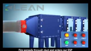 Industry air pollution control system