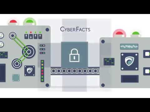 SurfWatch Analytics Overview - Cyber Risk Intelligence Tailored for Your Business
