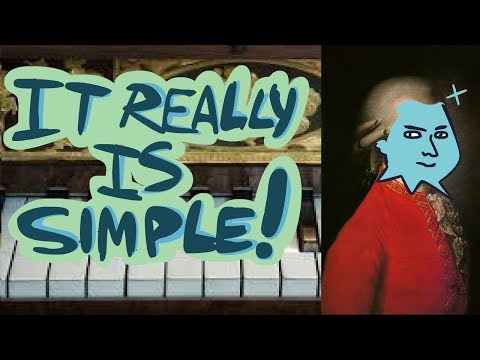 MUSIC THEORY EXPLAINED IN 3 MINUTES