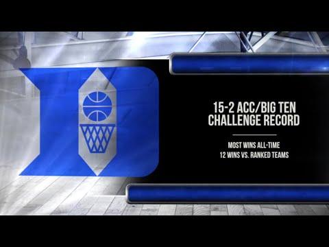 Duke Basketball: ACC/Big Ten Challenge Domination