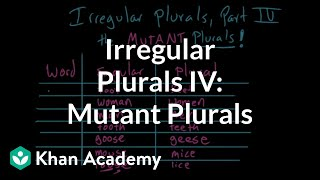 Irregular Plural Nouns, Part IV | The Parts Of Speech | Grammar