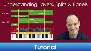 Nord Stage 3: Understanding Layers, Splits, and Panels
