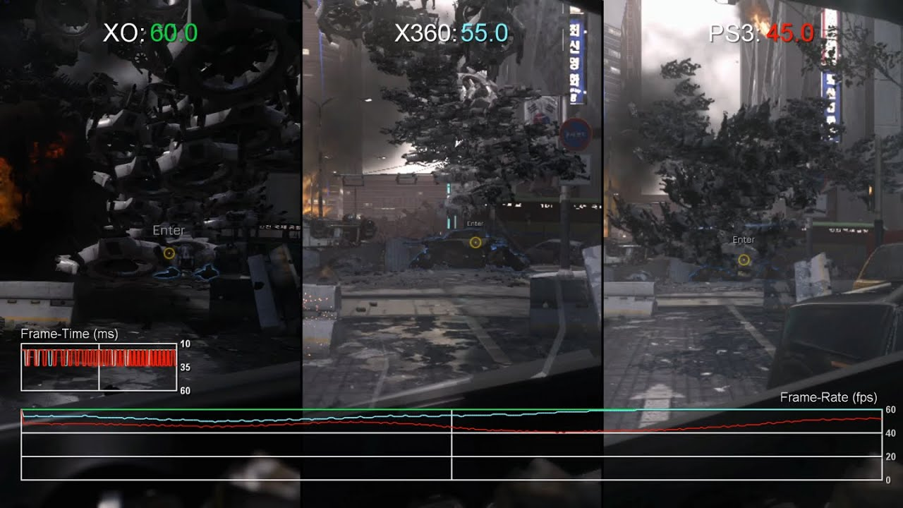 Call Of Duty Advanced Warfare Xbox One Vs Xbox 360ps3 Gameplay