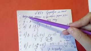254 Алгебра 9 класс. График функции проходит через точку