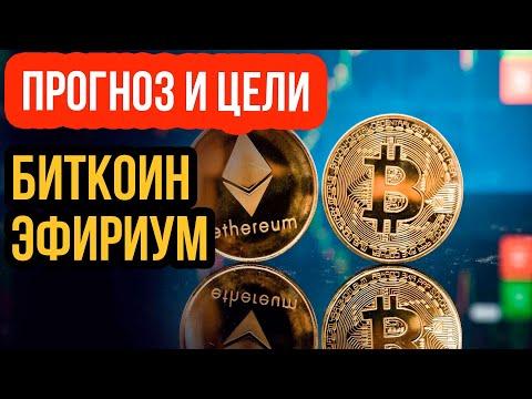 Прогноз БИТКОИН! ЦЕЛИ и Уровни bitcoin! Анализ курса биткоин по фьючерсу и объемам. новости биткоин