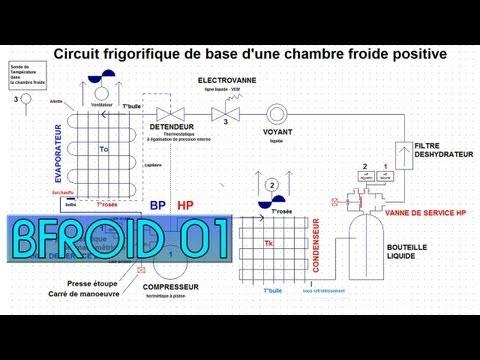 Dd3 4 diagramme enthalpique cycle frigorifique cop froid doovi - Compresseur chambre froide positive ...