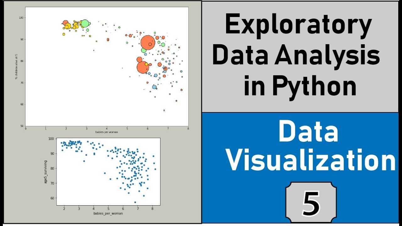 Exploratory Data Analysis In Python, Interactive Data Visualization  [Course] With Python and Pandas