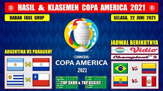 Hasil Copa America 2021 Hari Ini ~ Argentina VS Paraguay ~ Uruguay VS Chile