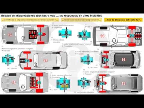 EVOLUCIÓN DE LA TECNOLOGÍA DEL AUTOMÓVIL A TRAVÉS DE SU HISTORIA - Módulo 1 (16/31)