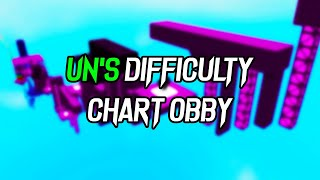 ROBLOX - Un's Difficulty Chart Obby - Stages 1-259