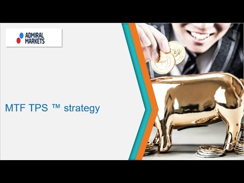 How to use proprietary strategy - MTF TPS ™