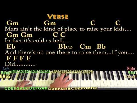 Rocket Man (Elton John) Piano Cover Lesson in Gm with Chords/Lyrics ...