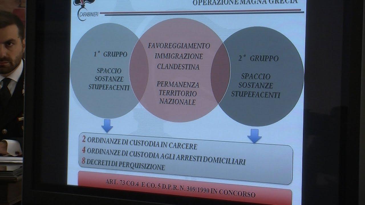 Roma finti matrimoni per il permesso di soggiorno e for Permesso di soggiorno convivenza more uxorio