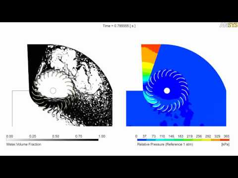 CFD simulation Banki Turbine.