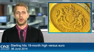 Sterling hits 18-month high versus euro