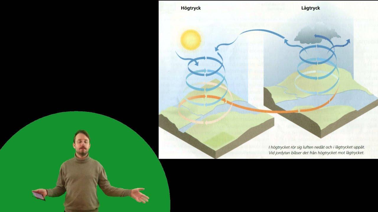 Väder och Klimat, Del 1 - Väder och Årstider