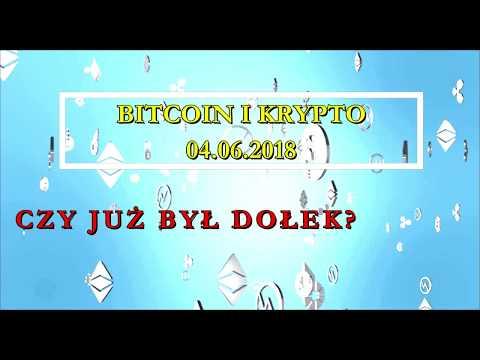 Bitcoin i Kryptowaluty 04.06.2018: Czy Już Był Dołek?