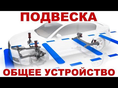 Общее устройство подвески автомобиля. 3D анимация.
